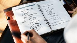 A Marketing Plan That Works